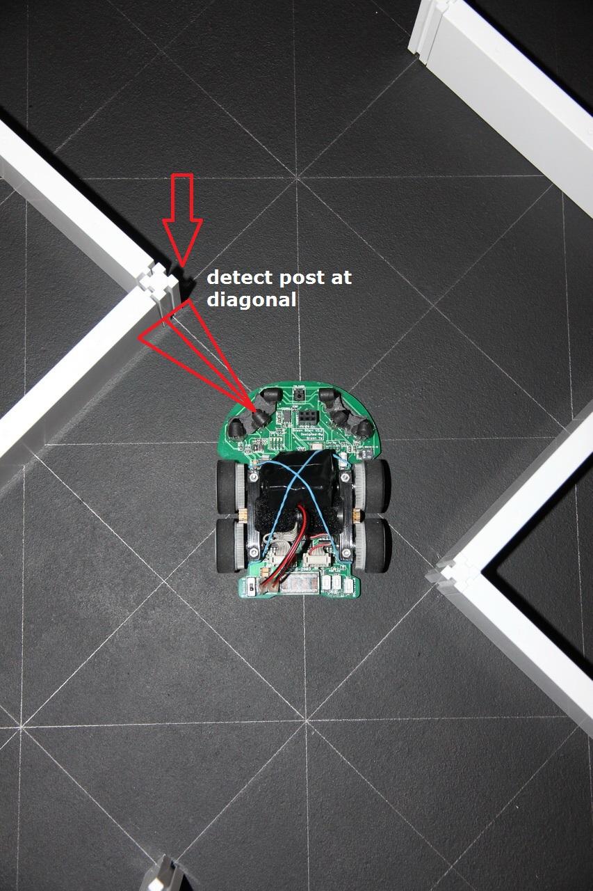 diagonal post