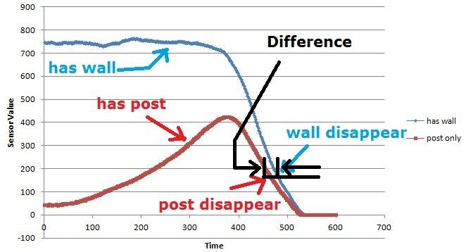 wall-no-wall transition - Copy - Copy