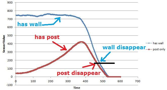 wall-no-wall transition - Copy
